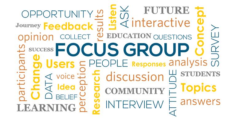 Focus Group Word Cloud