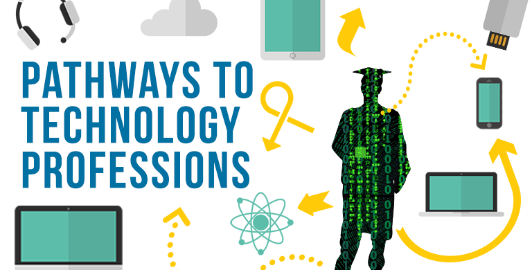 Quincy College Pathways to Technology Professions